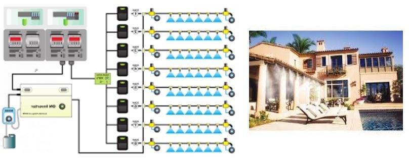 Misting line system